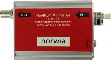 HB-R20 HubBox Fiber Reveiver, 1 Channel