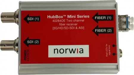 HubBox HB-R20-R20