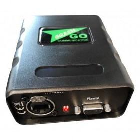 Walkie-Talkie Interface für GreenGo IP Intercom
