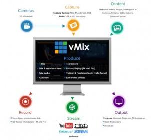 vMix Basic HD Software Lizenz